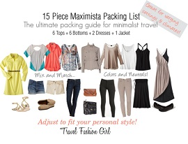 Maximista Packing List Spring 2013 thumb