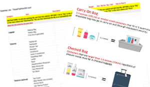 Toiletry Checklist